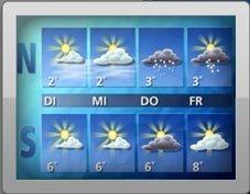 Das Wetter in Saanenmöser vom 12. bis 15. Dezember